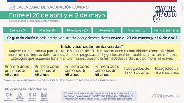 Calendario vacunación covid-19, Revista VDS, Revista Valles del Sol, Chicureo