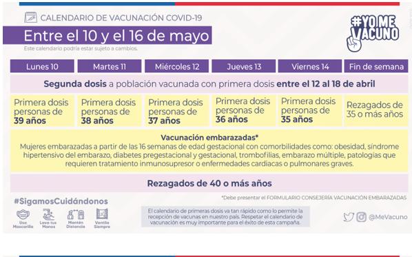 Calendario de vacunación covid-19 del 10 al 19 de mayo 2021